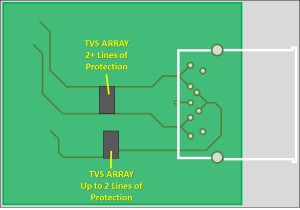 Figure 1. TVS Array layout recommendation in USB 3.0+2.0 application